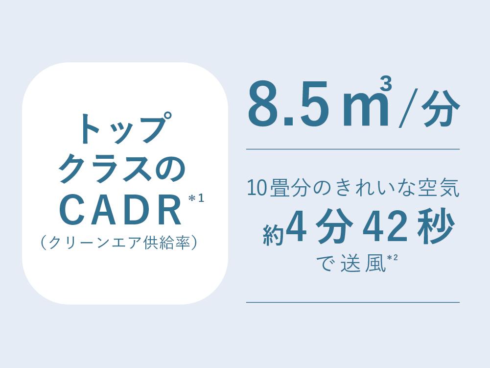 Top-class CADR